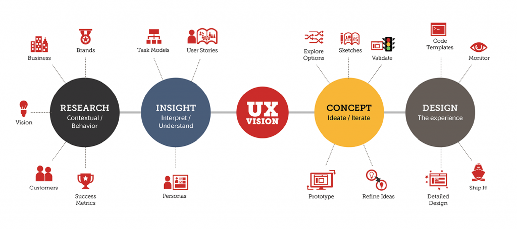 what-exactly-is-ux-design-01